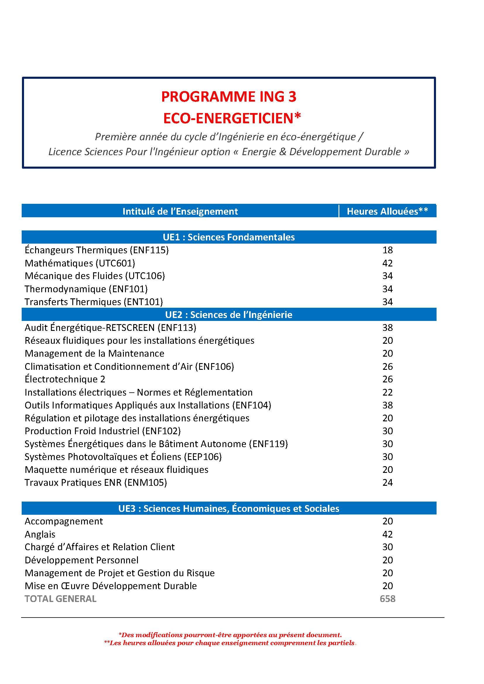 Ensiate - programme ING 3